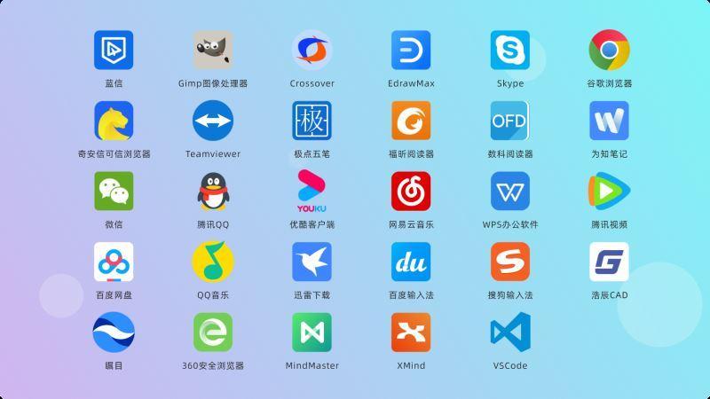 优麒麟20.04 LTS Pro